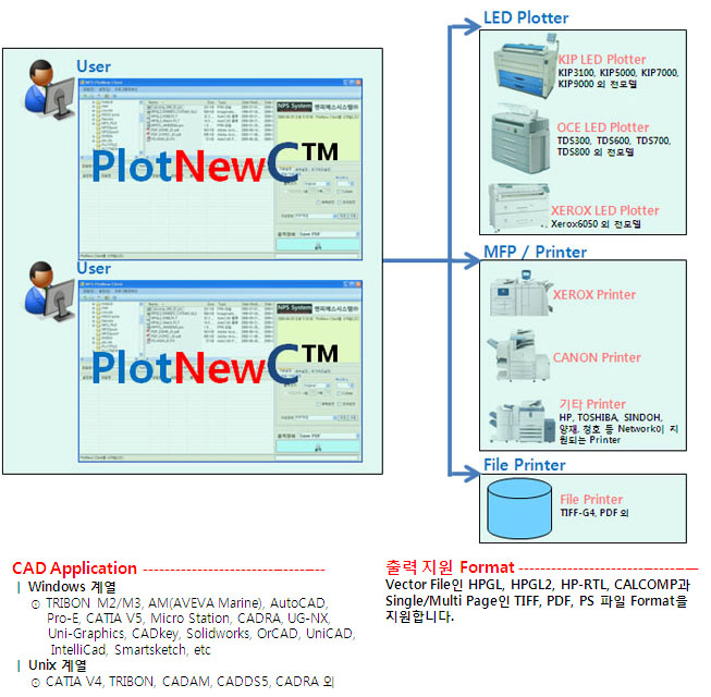 nps_plotnew_client4